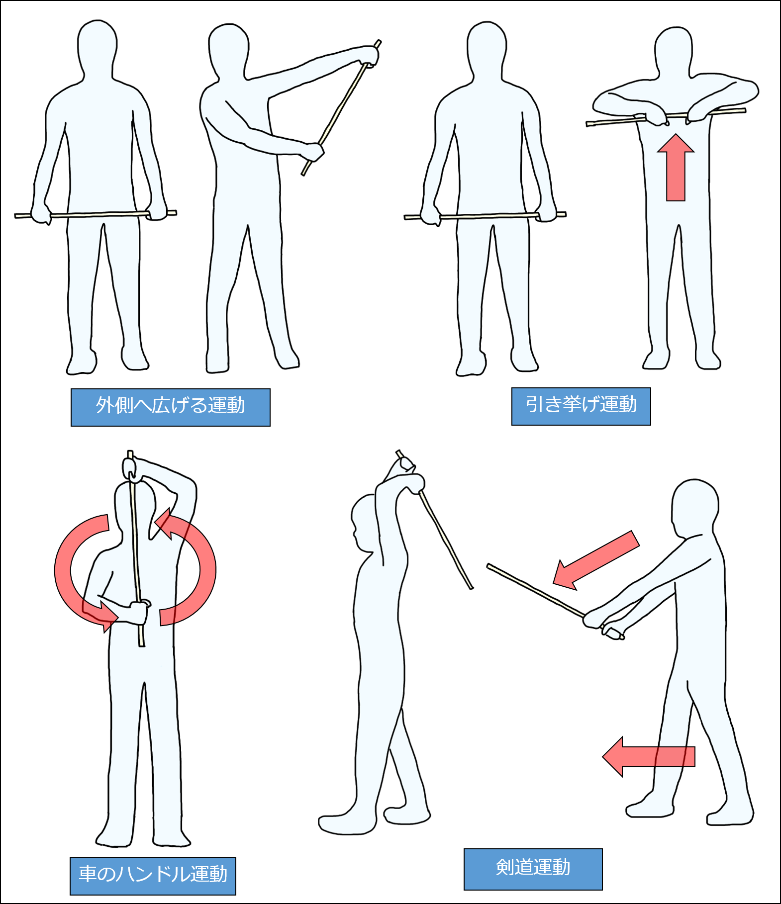棒体操のリハビリ高齢者への効果やイラストを用いて解説 白衣のドカタ