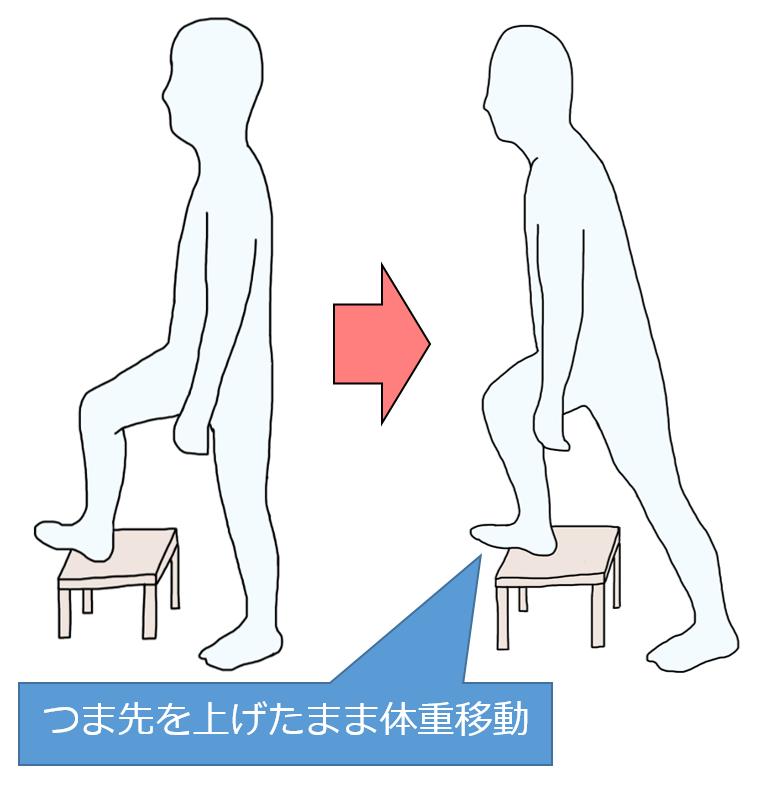 台を使った前脛骨筋の筋力トレーニング