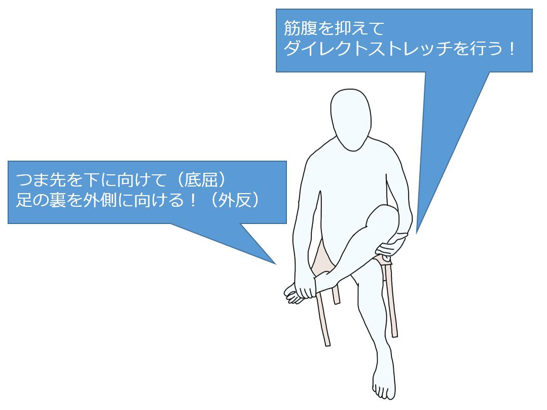 前脛骨筋のストレッチ