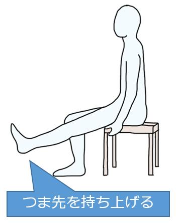 椅子に座っての前脛骨筋の筋力トレーニング